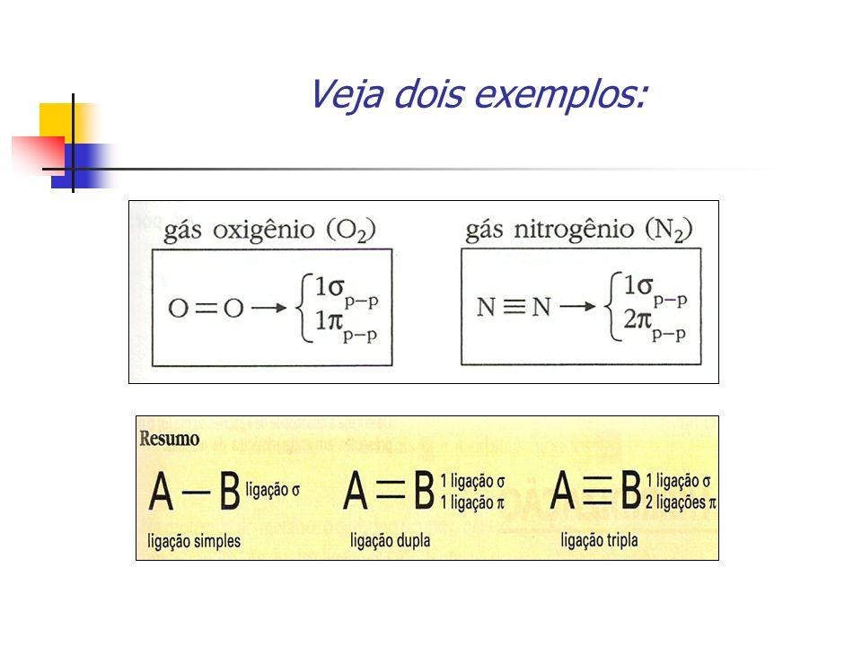 Hibridação de Orbitais Atômicos As ligações covalentes são realizadas por orbitais semi preenchidos (incompletos).