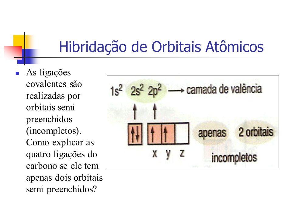 Hibridação de Orbitais Atômicos As ligações covalentes são realizadas por orbitais semi preenchidos (incompletos). Como explicar as quatro ligações do
