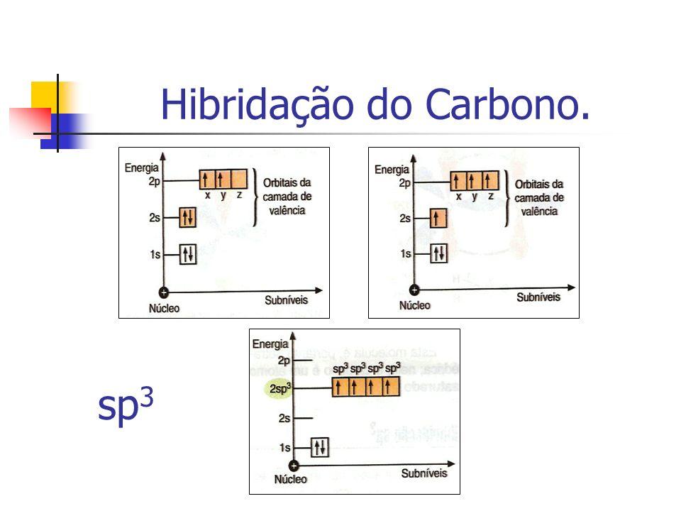 Hibridação do Carbono. sp 3