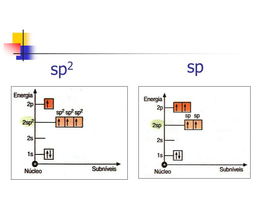 3) Para os compostos relacionados abaixo, determine o tipo de ligação covalente e a hibridização de cada carbono numerado.