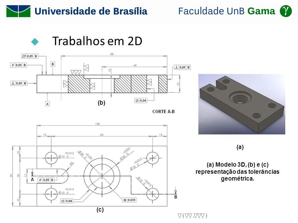 (a) Modelo 3D, (b) e (c) representação das tolerâncias geométrica. (a) (c) (b) Trabalhos em 2D