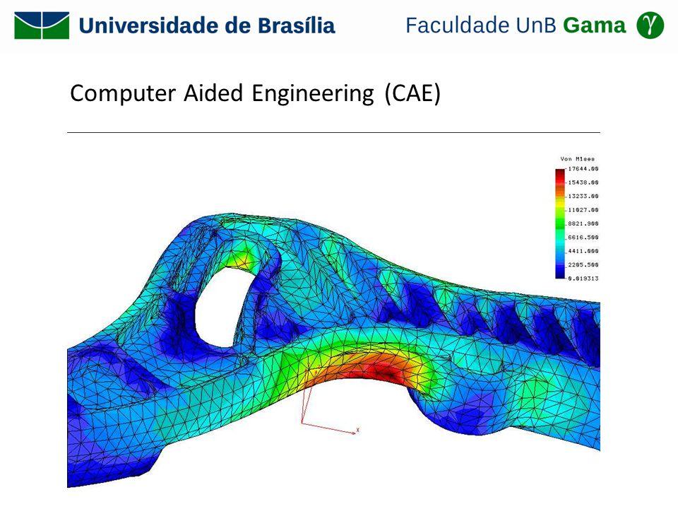 Computer Aided Engineering (CAE)