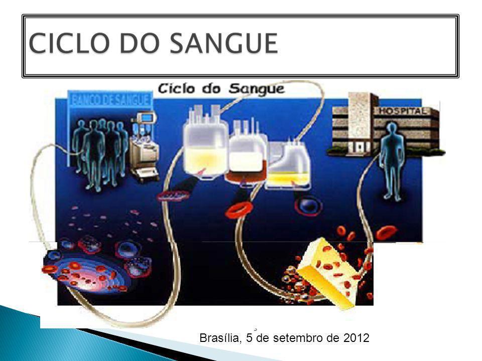 CONCENTRADO DE PLAQUETAS VOLUME: 40 a 70 ml Contagem de Plaquetas: >= 5,5 x 10 10 /unidade pH > 6,4 Armazenamento 22 +\- 2 0 C (validade 3 a 5 dias)