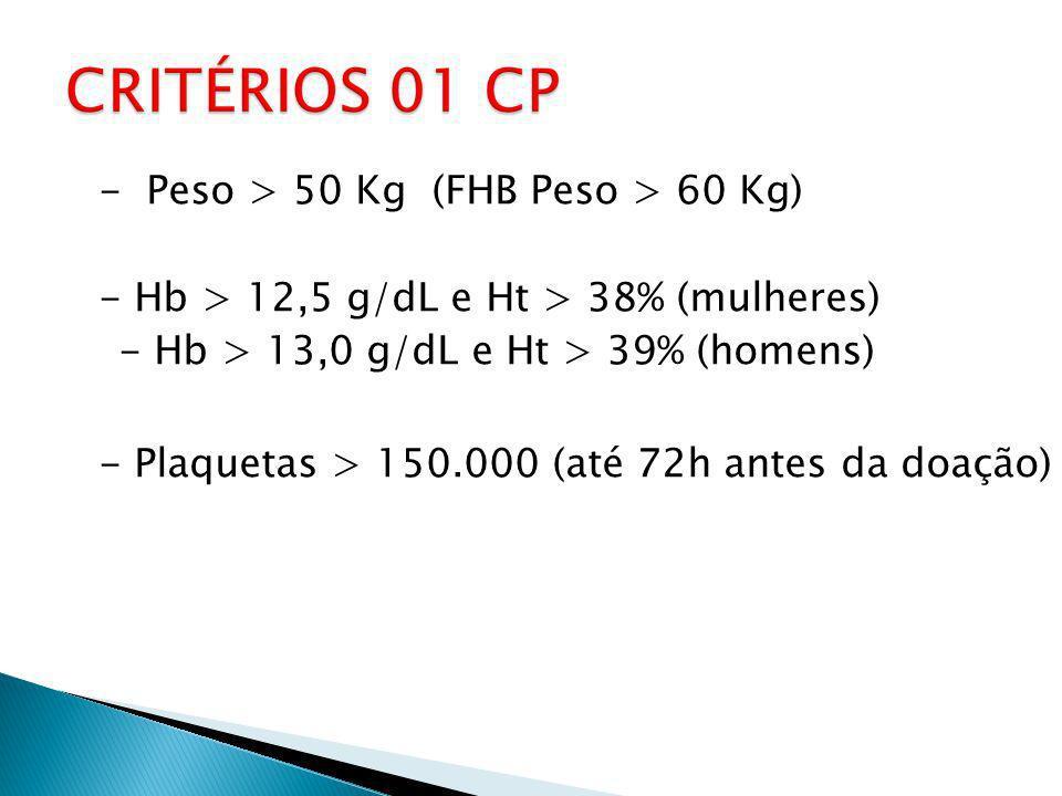 - Peso > 50 Kg (FHB Peso > 60 Kg) - Hb > 12,5 g/dL e Ht > 38% (mulheres) - Hb > 13,0 g/dL e Ht > 39% (homens) - Plaquetas > 150.000 (até 72h antes da