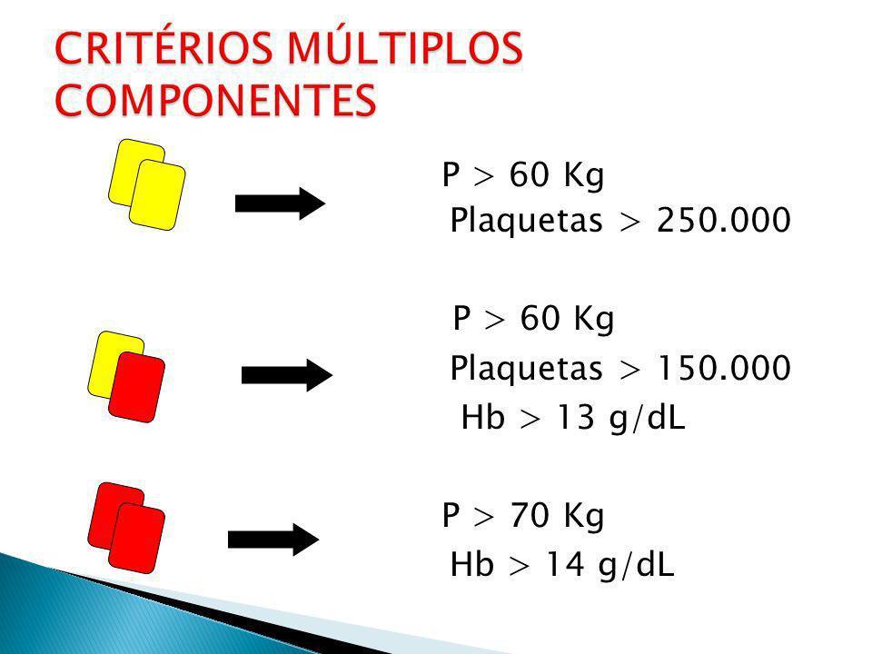 P > 60 Kg Plaquetas > 250.000 P > 60 Kg Plaquetas > 150.000 Hb > 13 g/dL P > 70 Kg Hb > 14 g/dL