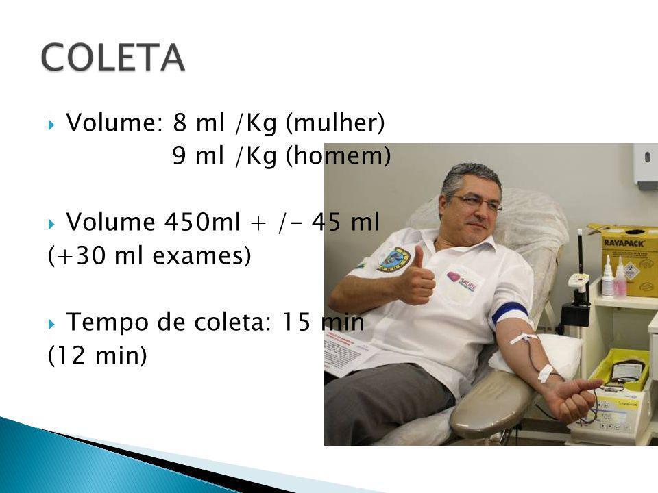 Volume: 8 ml /Kg (mulher) 9 ml /Kg (homem) Volume 450ml + /- 45 ml (+30 ml exames) Tempo de coleta: 15 min (12 min)