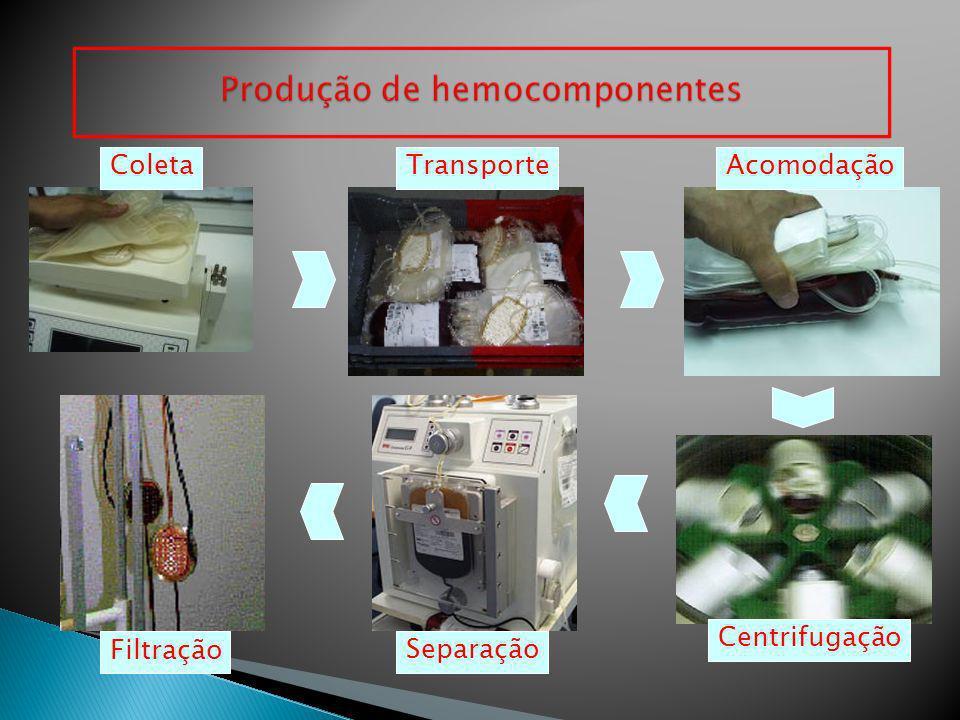 ColetaTransporteAcomodação Centrifugação Separação Filtração