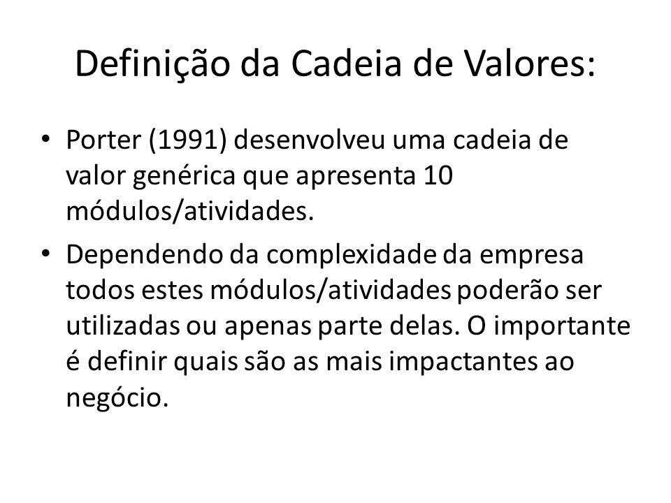 Definição da Cadeia de Valores: Porter (1991) desenvolveu uma cadeia de valor genérica que apresenta 10 módulos/atividades. Dependendo da complexidade