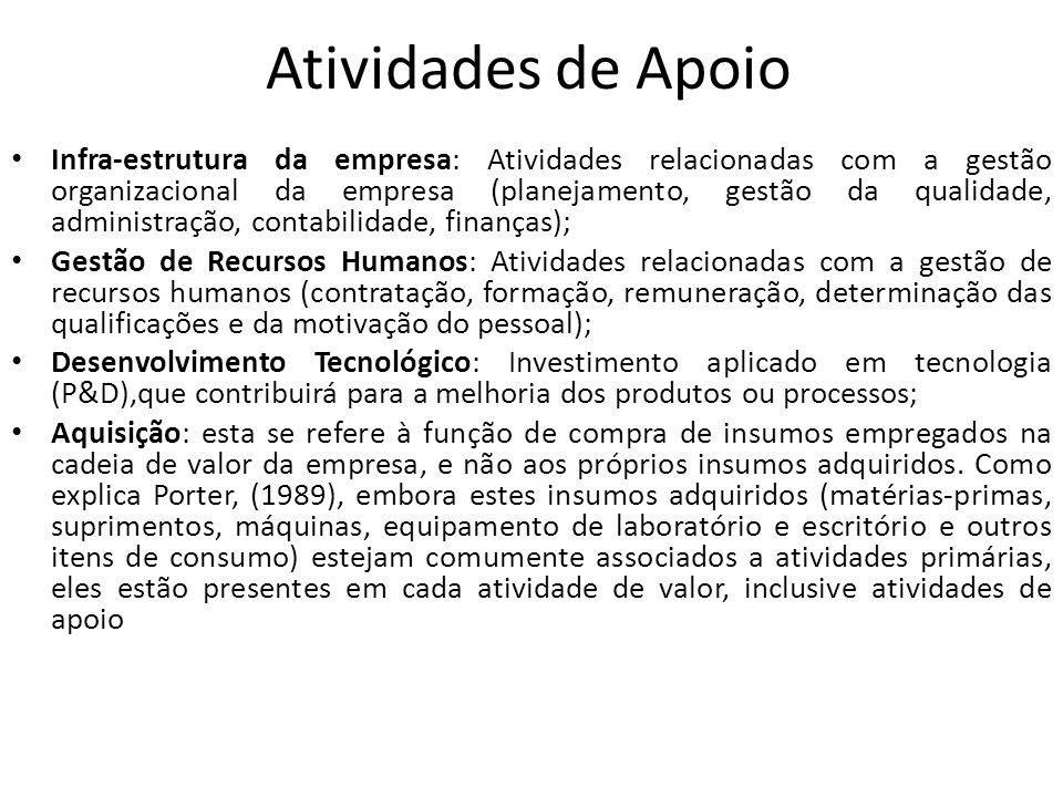 Atividades de Apoio Infra-estrutura da empresa: Atividades relacionadas com a gestão organizacional da empresa (planejamento, gestão da qualidade, adm