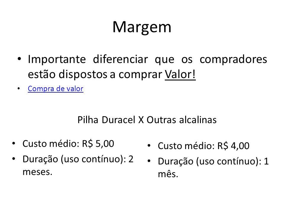Margem Importante diferenciar que os compradores estão dispostos a comprar Valor! Compra de valor Compra de valor Pilha Duracel X Outras alcalinas Cus