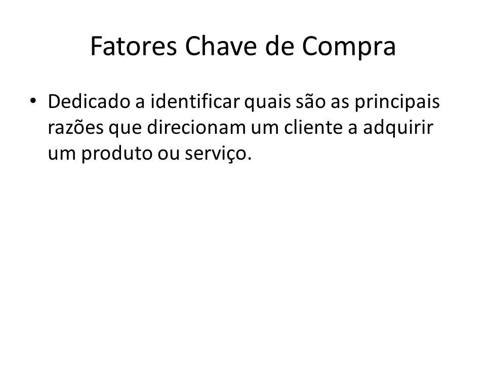 Fatores Chave de Compra Dedicado a identificar quais são as principais razões que direcionam um cliente a adquirir um produto ou serviço.