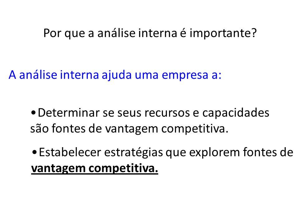 Estabelecer estratégias que explorem fontes de vantagem competitiva. Determinar se seus recursos e capacidades são fontes de vantagem competitiva. A a