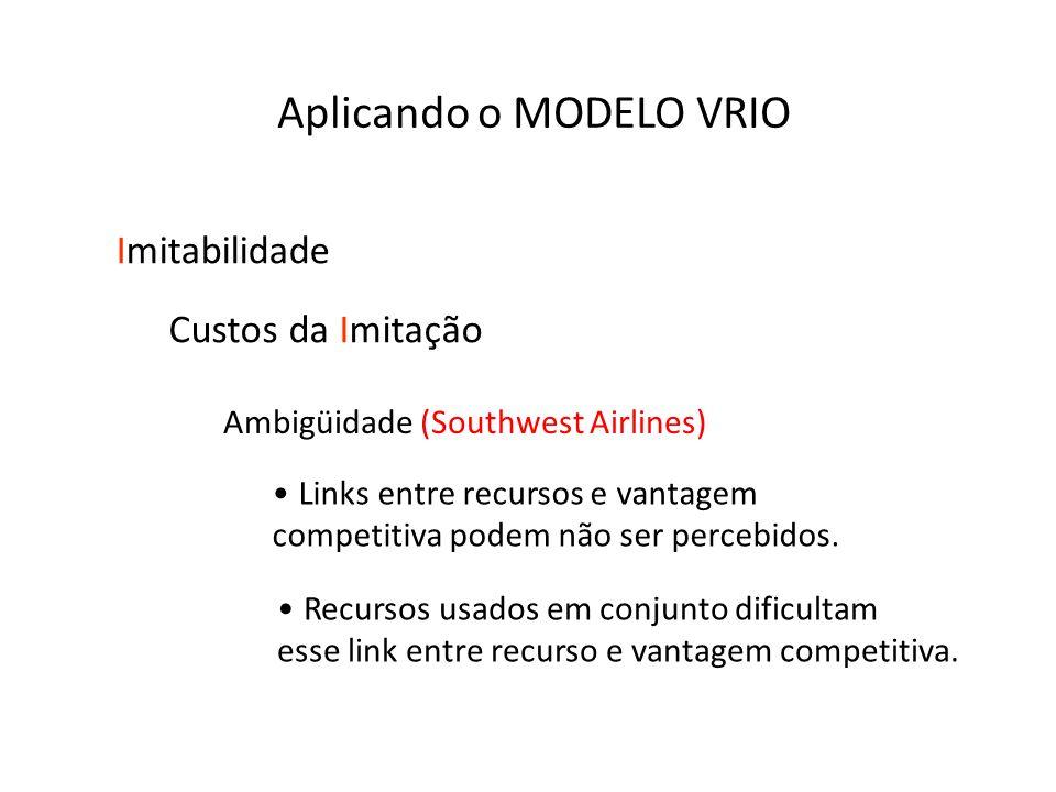 Ambigüidade (Southwest Airlines) Links entre recursos e vantagem competitiva podem não ser percebidos. Recursos usados em conjunto dificultam esse lin