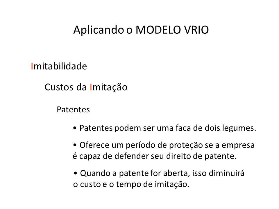 Patentes Patentes podem ser uma faca de dois legumes. Oferece um período de proteção se a empresa é capaz de defender seu direito de patente. Quando a