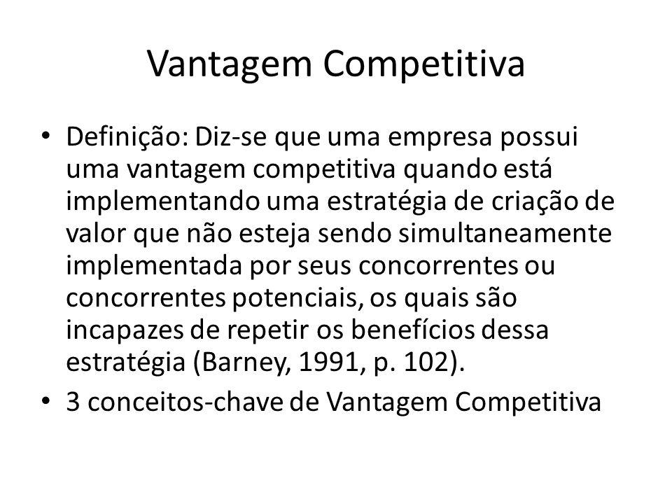 Vantagem Competitiva Definição: Diz-se que uma empresa possui uma vantagem competitiva quando está implementando uma estratégia de criação de valor qu