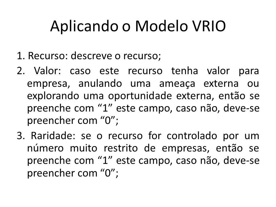 Aplicando o Modelo VRIO 1. Recurso: descreve o recurso; 2. Valor: caso este recurso tenha valor para empresa, anulando uma ameaça externa ou explorand