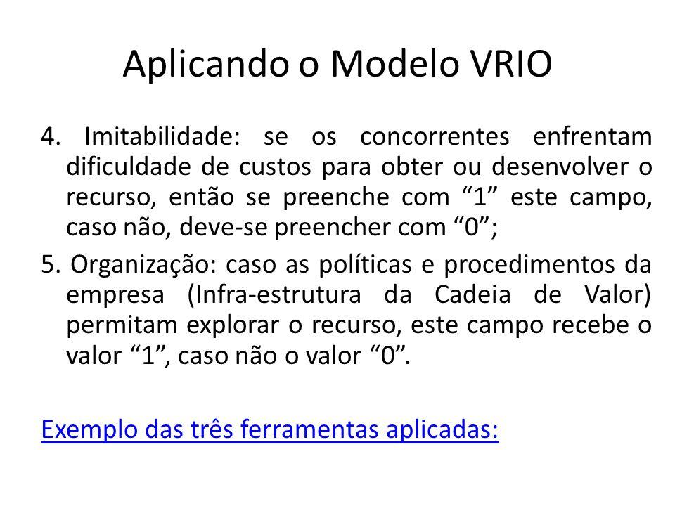 Aplicando o Modelo VRIO 4. Imitabilidade: se os concorrentes enfrentam dificuldade de custos para obter ou desenvolver o recurso, então se preenche co