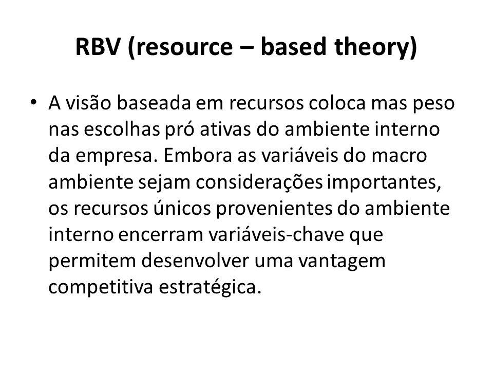 RBV (resource – based theory) A visão baseada em recursos coloca mas peso nas escolhas pró ativas do ambiente interno da empresa. Embora as variáveis