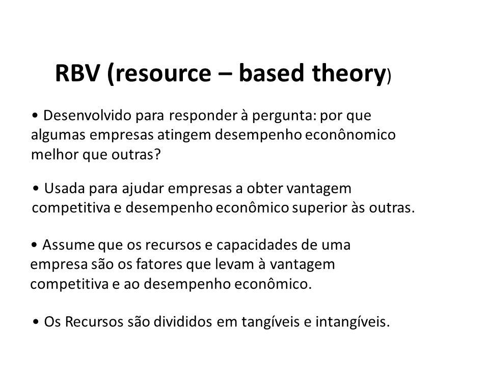 RBV (resource – based theory ) Desenvolvido para responder à pergunta: por que algumas empresas atingem desempenho econônomico melhor que outras? Assu
