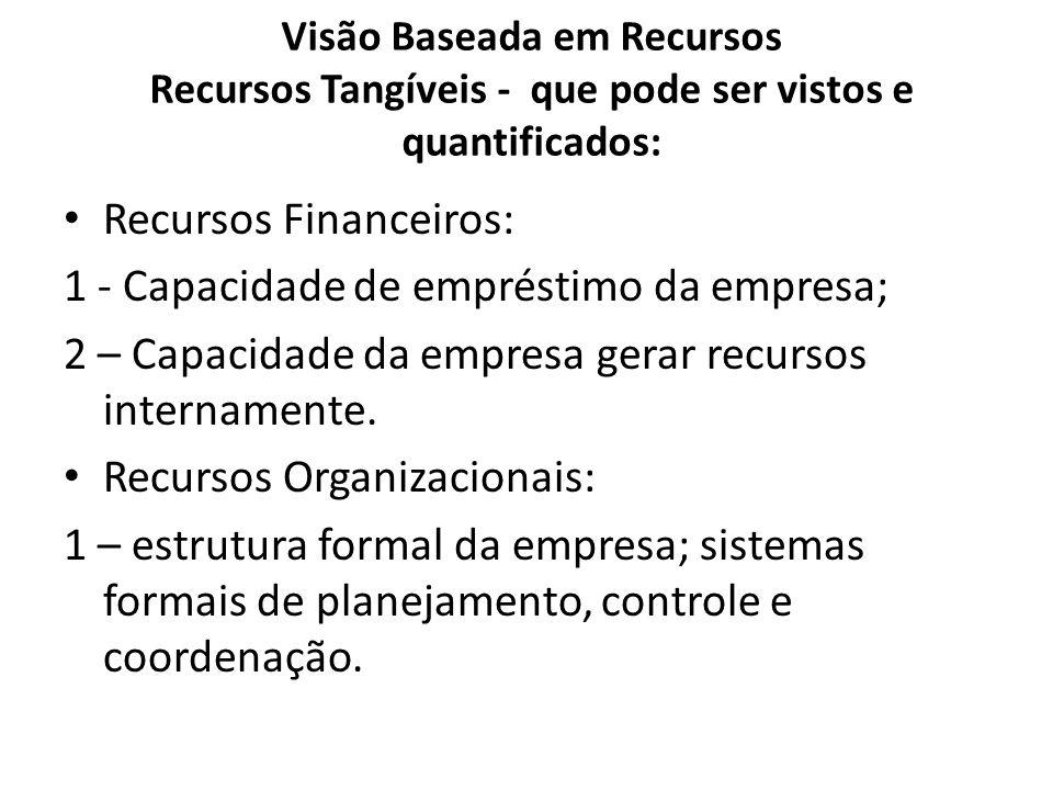 Visão Baseada em Recursos Recursos Tangíveis - que pode ser vistos e quantificados: Recursos Financeiros: 1 - Capacidade de empréstimo da empresa; 2 –