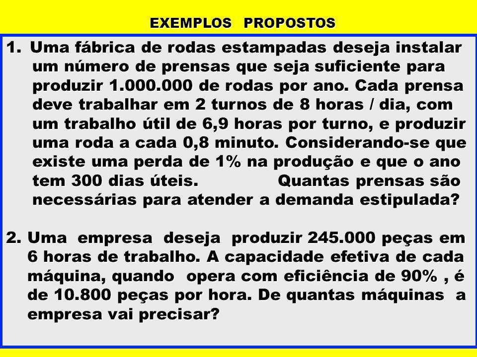 EXEMPLOS PROPOSTOS 1.Uma fábrica de rodas estampadas deseja instalar um número de prensas que seja suficiente para um número de prensas que seja sufic