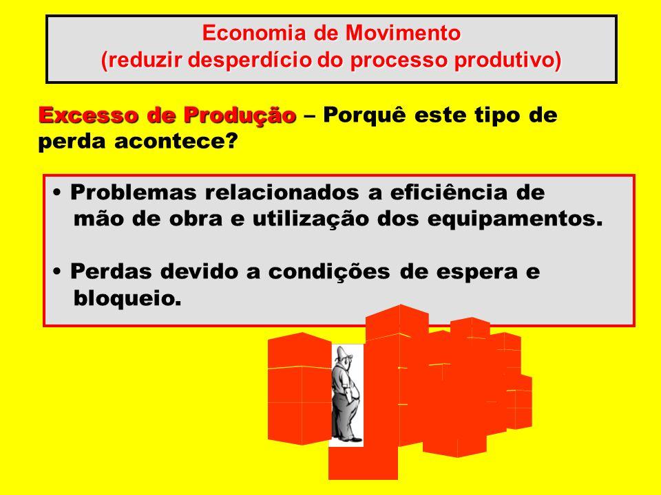 Problemas relacionados a eficiência de mão de obra e utilização dos equipamentos. Perdas devido a condições de espera e bloqueio. Economia de Moviment
