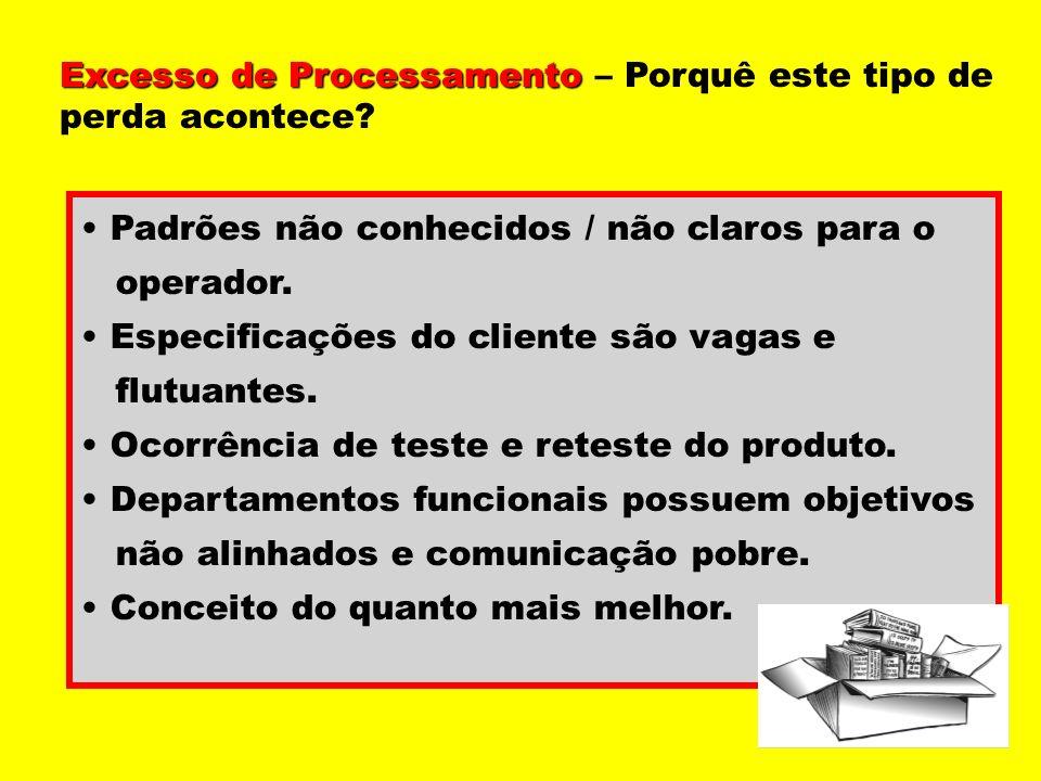 Padrões não conhecidos / não claros para o operador. Especificações do cliente são vagas e flutuantes. Ocorrência de teste e reteste do produto. Depar