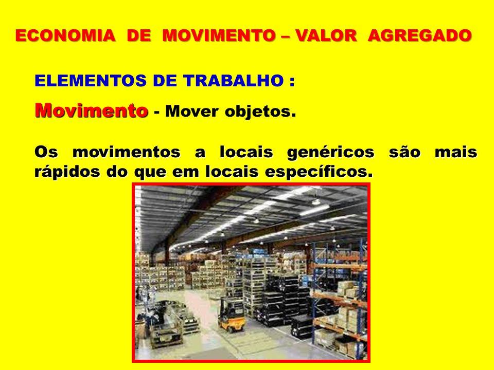 ELEMENTOS DE TRABALHO : Movimento Movimento - Mover objetos. Os movimentos a locais genéricos são mais rápidos do que em locais específicos. ECONOMIA