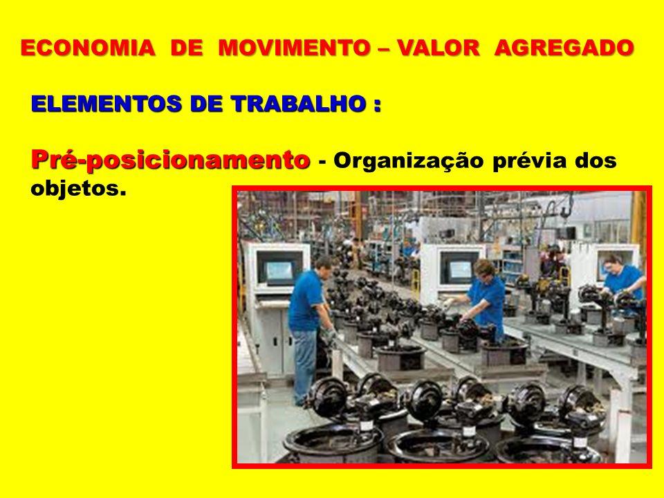 ELEMENTOS DE TRABALHO : Pré-posicionamento Pré-posicionamento - Organização prévia dos objetos. ECONOMIA DE MOVIMENTO – VALOR AGREGADO
