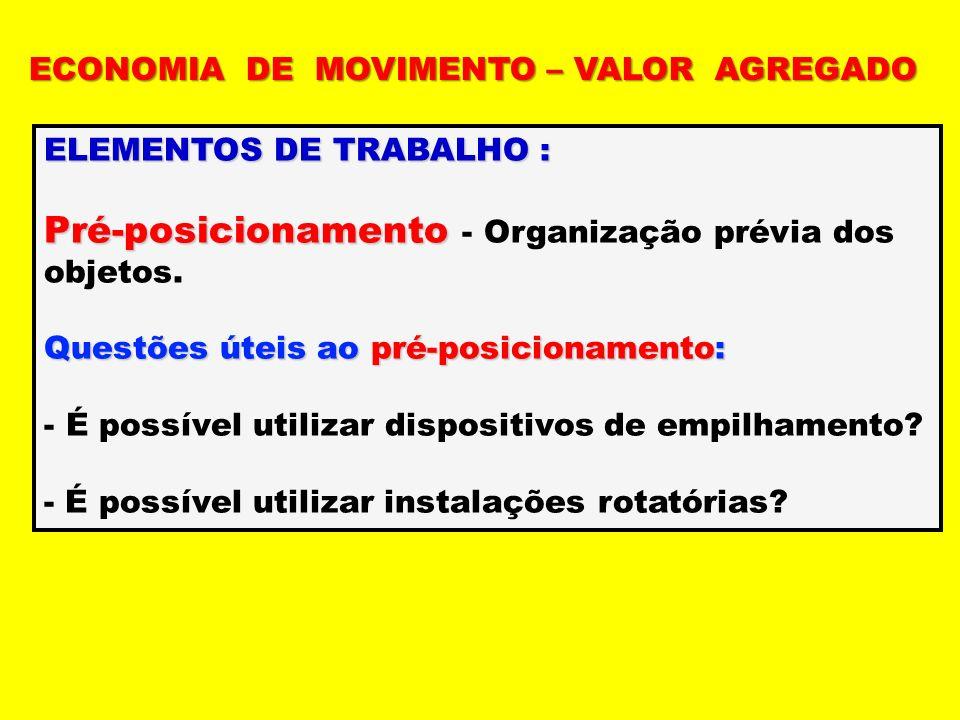 ELEMENTOS DE TRABALHO : Pré-posicionamento Pré-posicionamento - Organização prévia dos objetos. Questões úteis ao pré-posicionamento: - É possível uti