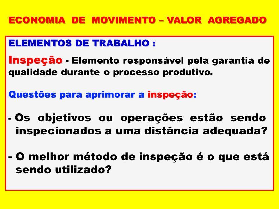 ELEMENTOS DE TRABALHO : Inspeção Inspeção - Elemento responsável pela garantia de qualidade durante o processo produtivo. Questões para aprimorar a in