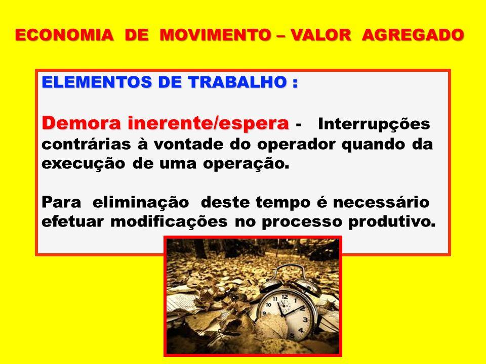 ELEMENTOS DE TRABALHO : Demora inerente/espera Demora inerente/espera - Interrupções contrárias à vontade do operador quando da execução de uma operaç