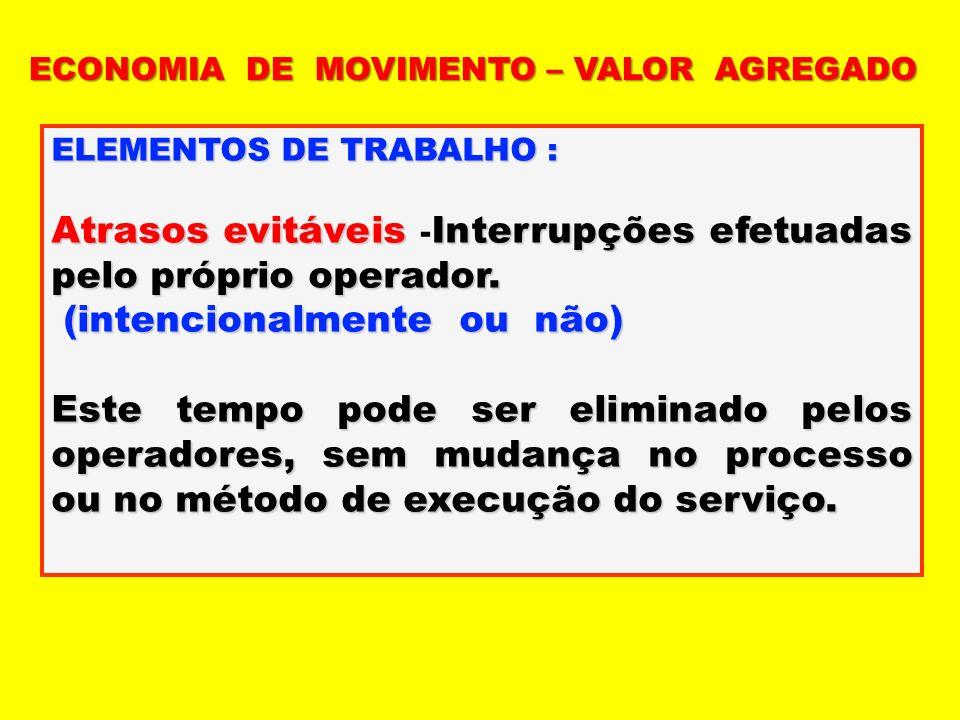 ELEMENTOS DE TRABALHO : Atrasos evitáveis Interrupções efetuadas pelo próprio operador. Atrasos evitáveis - Interrupções efetuadas pelo próprio operad