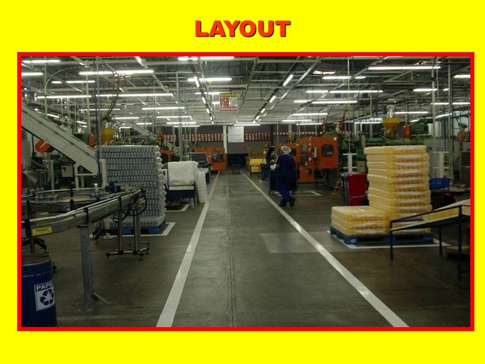 LAYOUT Objetivo – obter operações econômicas a fim de : utilizar racionalmente o espaço disponível.