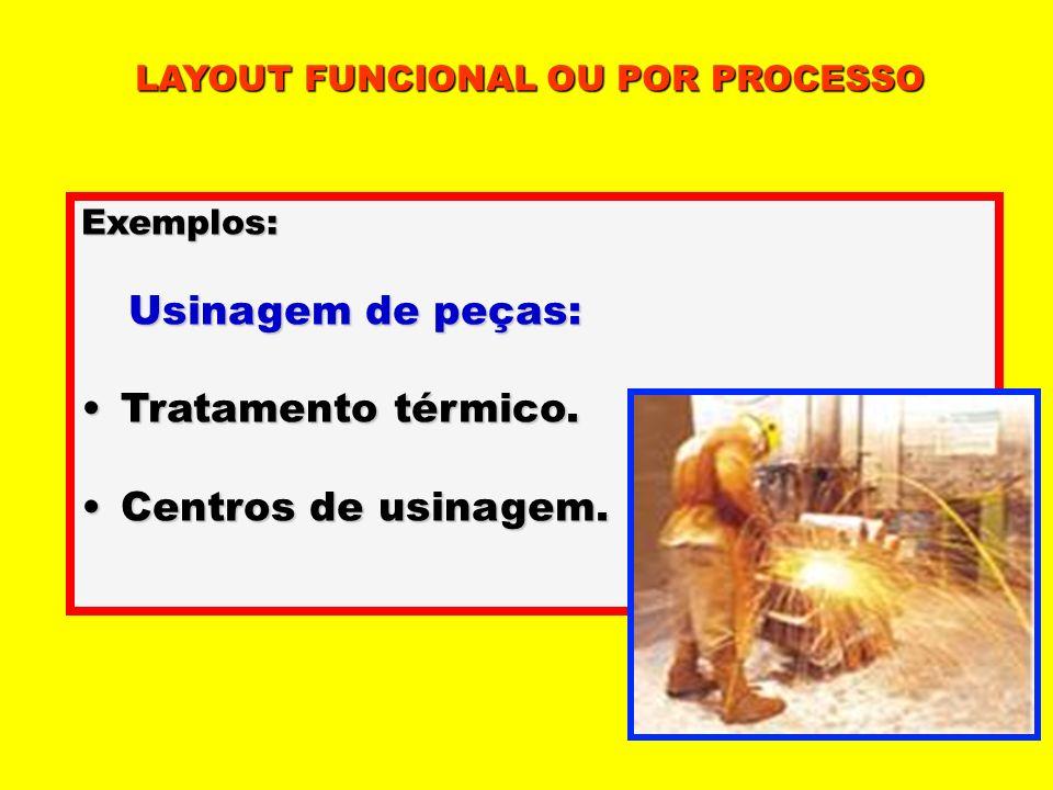 Exemplos: Usinagem de peças: Usinagem de peças: Tratamento térmico.Tratamento térmico. Centros de usinagem.Centros de usinagem. LAYOUT FUNCIONAL OU PO