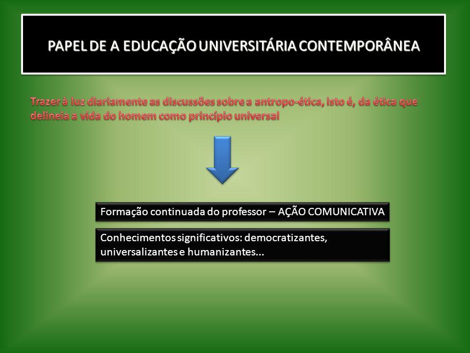 PAPEL DE A EDUCAÇÃO UNIVERSITÁRIA CONTEMPORÂNEA Formação continuada do professor – AÇÃO COMUNICATIVA Conhecimentos significativos: democratizantes, un