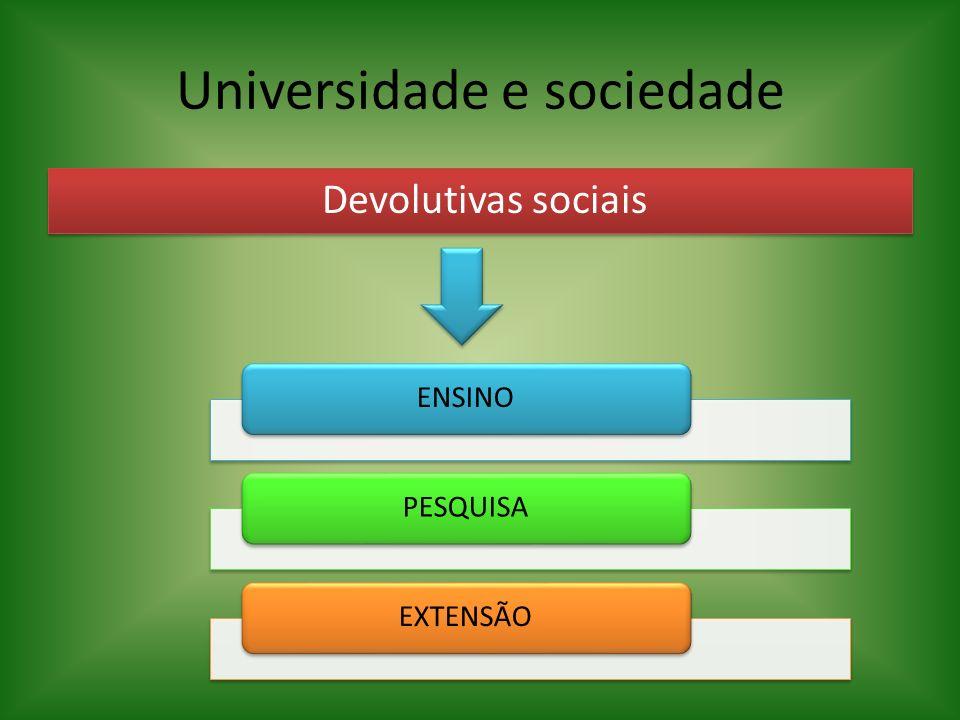 Universidade e sociedade Devolutivas sociais ENSINOPESQUISAEXTENSÃO