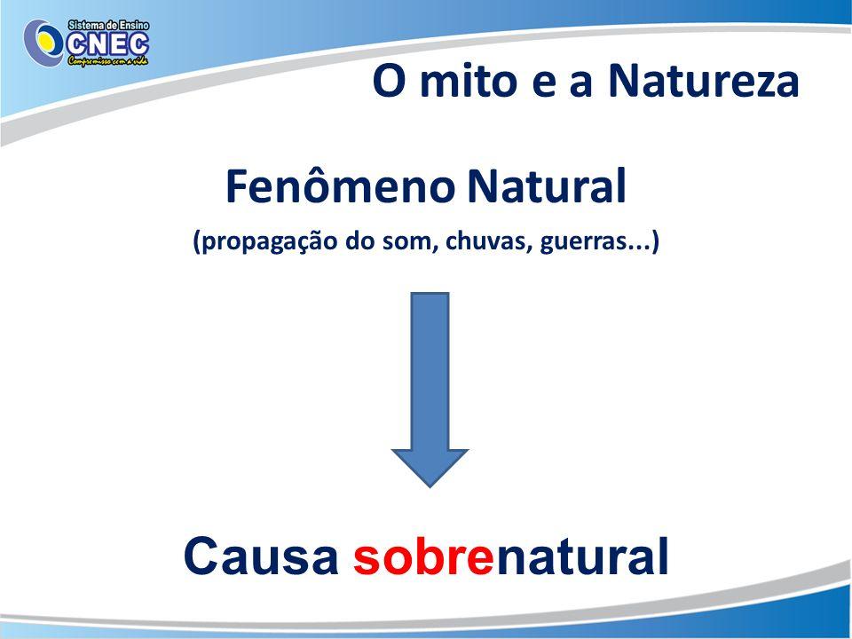 O mito e a Natureza Fenômeno Natural (propagação do som, chuvas, guerras...) Causa sobrenatural