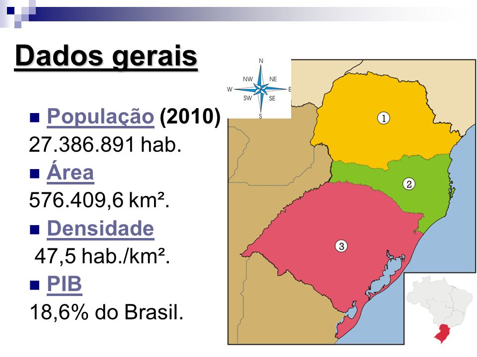 Dados gerais População (2010) População 27.386.891 hab. Área 576.409,6 km². Densidade 47,5 hab./km². PIB 18,6% do Brasil.
