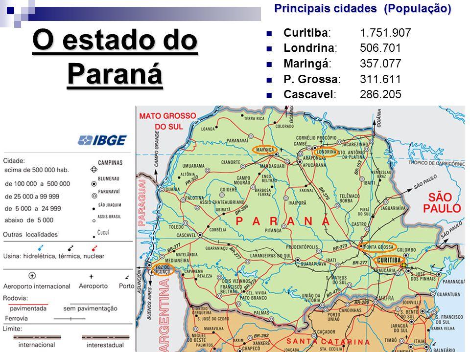 O estado do Paraná Principais cidades (População) Curitiba:1.751.907 Londrina:506.701 Maringá: 357.077 P. Grossa: 311.611 Cascavel:286.205