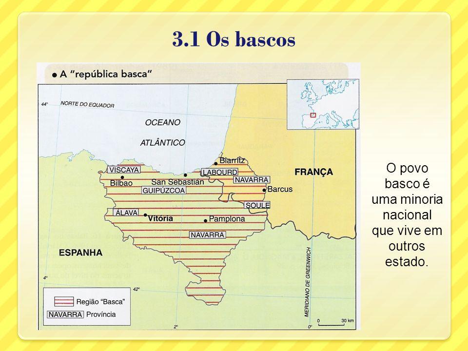 3.1 Os bascos O povo basco é uma minoria nacional que vive em outros estado.