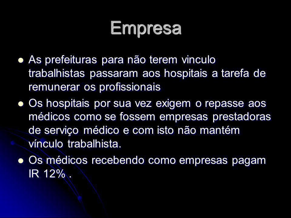 Empresa As prefeituras para não terem vinculo trabalhistas passaram aos hospitais a tarefa de remunerar os profissionais As prefeituras para não terem