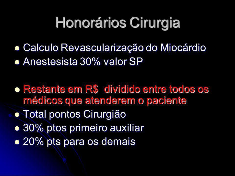 Honorários Cirurgia Calculo Revascularização do Miocárdio Calculo Revascularização do Miocárdio Anestesista 30% valor SP Anestesista 30% valor SP Rest