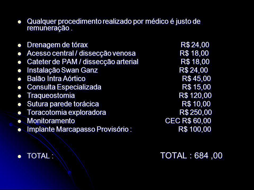 Qualquer procedimento realizado por médico é justo de remuneração. Qualquer procedimento realizado por médico é justo de remuneração. Drenagem de tóra