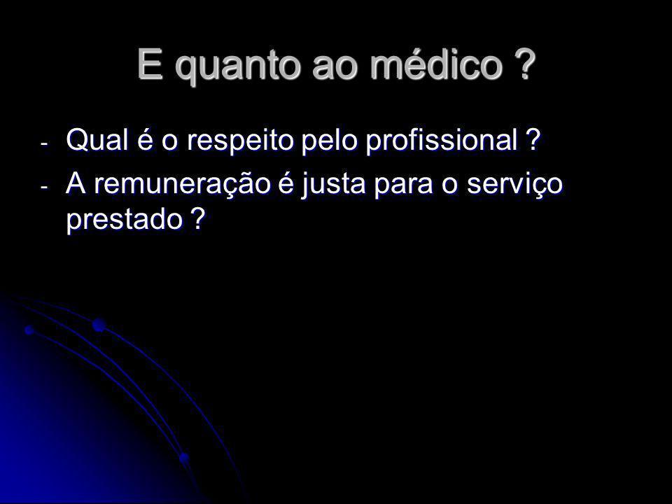 E quanto ao médico ? - Qual é o respeito pelo profissional ? - A remuneração é justa para o serviço prestado ?