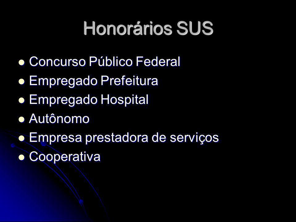 Honorários SUS Concurso Público Federal Concurso Público Federal Empregado Prefeitura Empregado Prefeitura Empregado Hospital Empregado Hospital Autôn