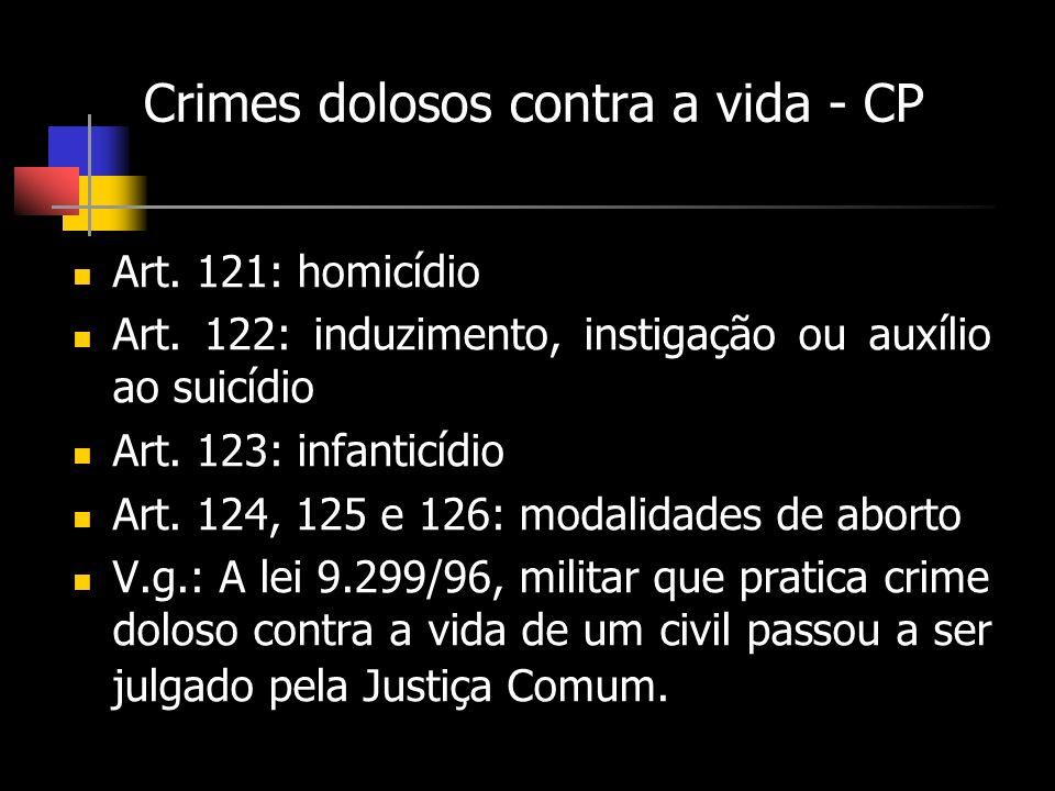 Crimes dolosos contra a vida - CP Art. 121: homicídio Art. 122: induzimento, instigação ou auxílio ao suicídio Art. 123: infanticídio Art. 124, 125 e
