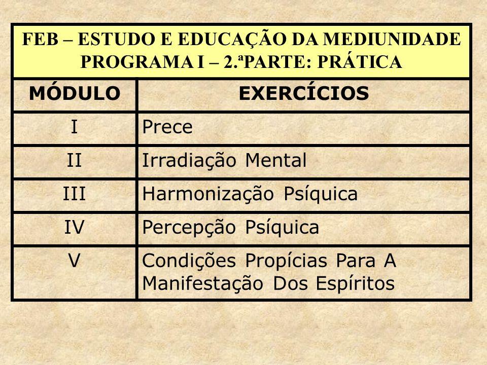 FEB – ESTUDO E EDUCAÇÃO DA MEDIUNIDADE PROGRAMA I – 2.ªPARTE: PRÁTICA MÓDULOEXERCÍCIOS IPrece IIIrradiação Mental IIIHarmonização Psíquica IVPercepção