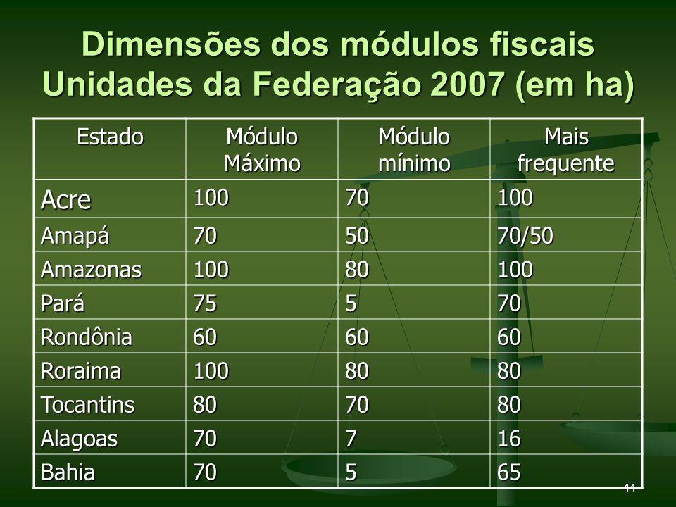44 Dimensões dos módulos fiscais Unidades da Federação 2007 (em ha) Estado Módulo Máximo Módulo mínimo Mais frequente Acre10070100 Amapá705070/50 Amaz