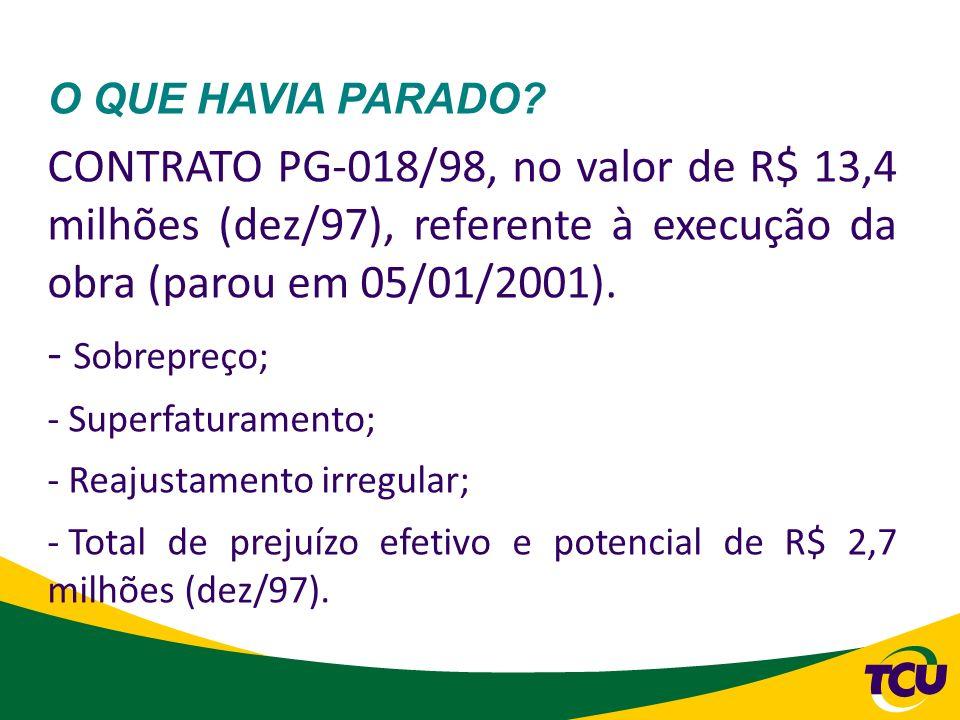 O QUE HAVIA PARADO? CONTRATO PG-018/98, no valor de R$ 13,4 milhões (dez/97), referente à execução da obra (parou em 05/01/2001). - Sobrepreço; - Supe